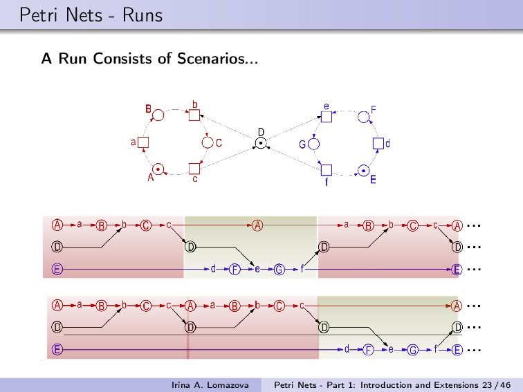Petri Nets - Runs A Run Consists of Scenarios.....