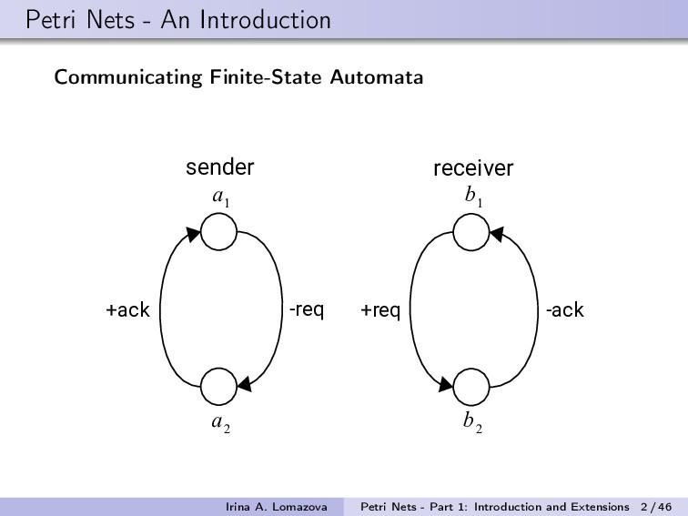 Petri Nets - An Introduction Communicating Fini...