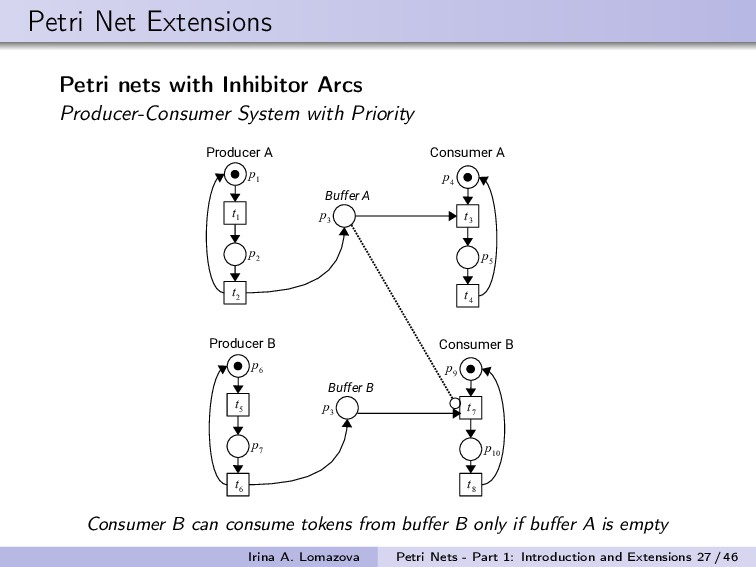 Petri Net Extensions Petri nets with Inhibitor ...