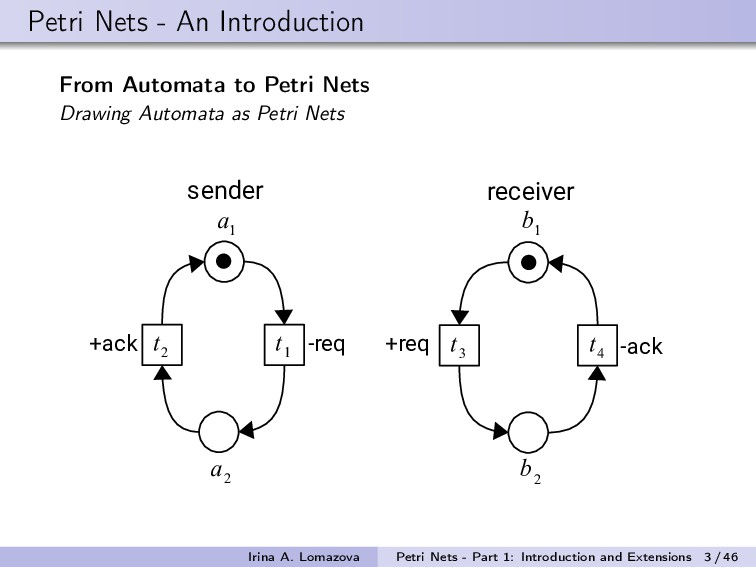 Petri Nets - An Introduction From Automata to P...
