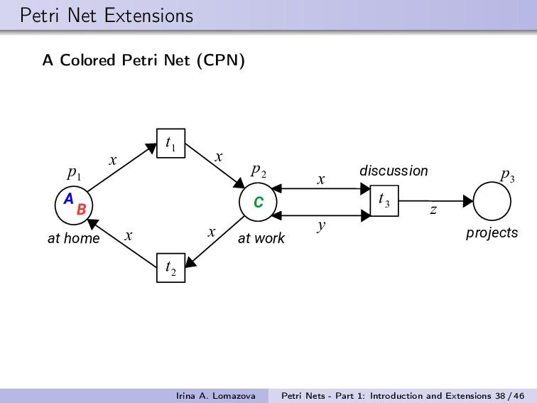 Petri Net Extensions A Colored Petri Net (CPN) ...