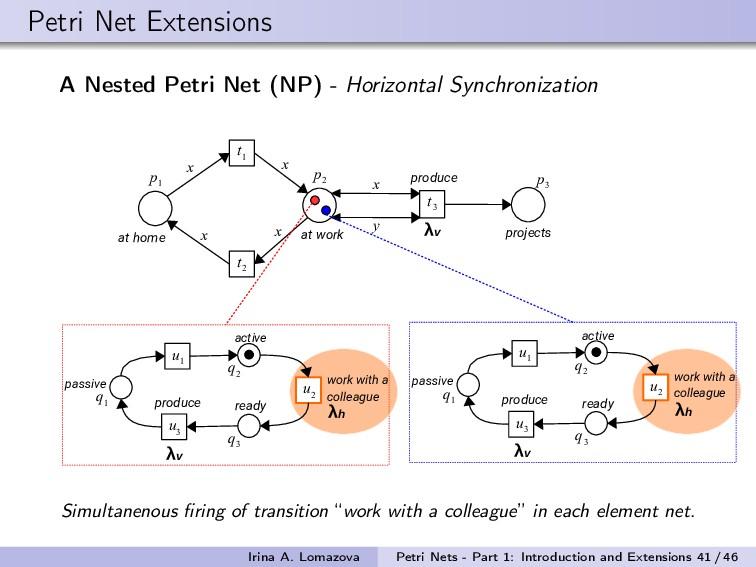 Petri Net Extensions A Nested Petri Net (NP) - ...