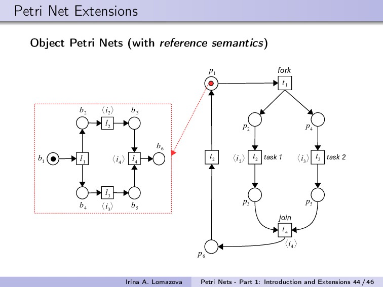 Petri Net Extensions Object Petri Nets (with re...