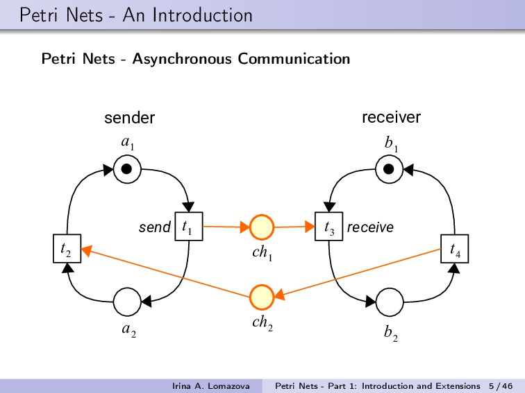 Petri Nets - An Introduction Petri Nets - Async...