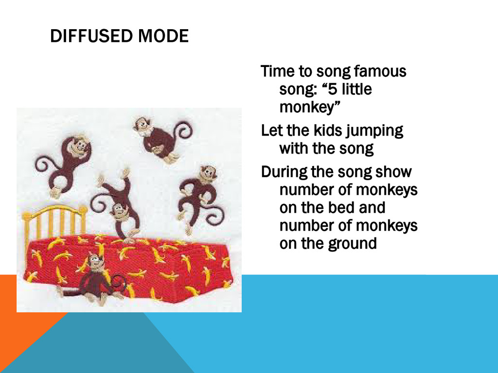 """Time to song famous song: """"5 little monkey"""" Let..."""