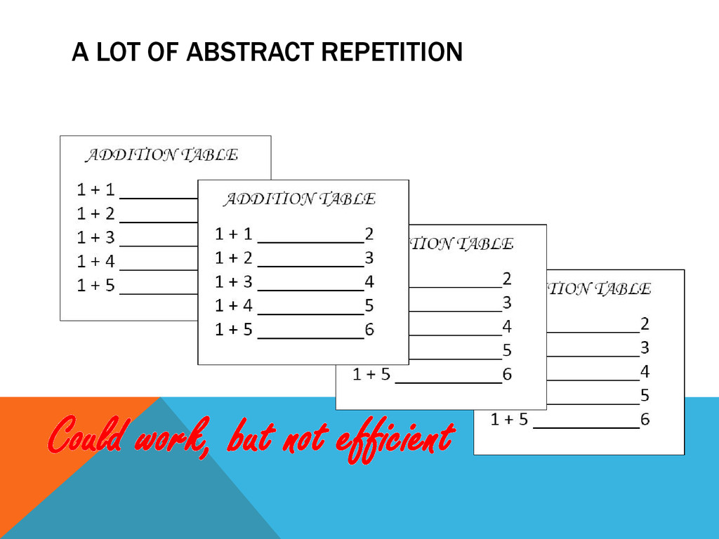 A LOT OF ABSTRACT REPETITION Could work, but no...