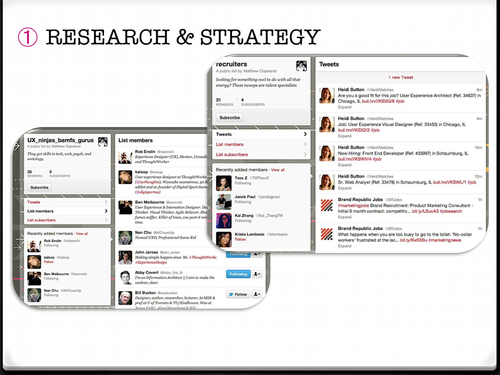 ① RESEARCH & STRATEGY