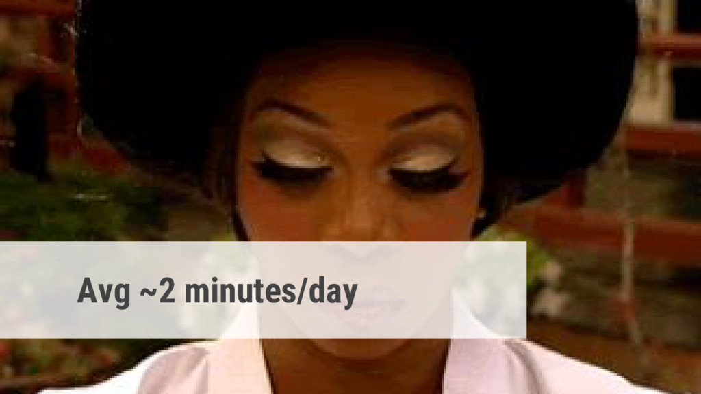 Avg ~2 minutes/day