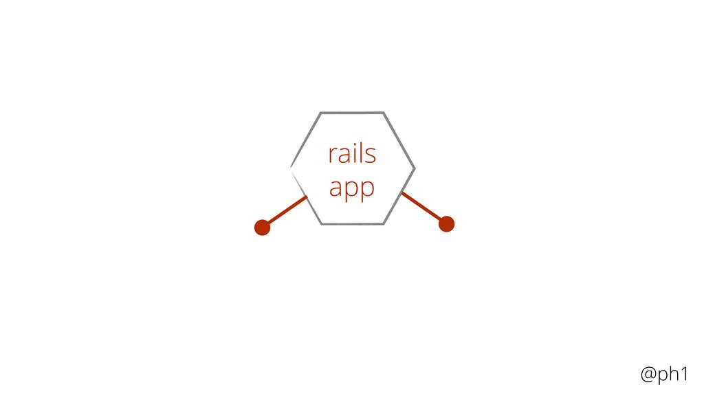 @ph1 rails app