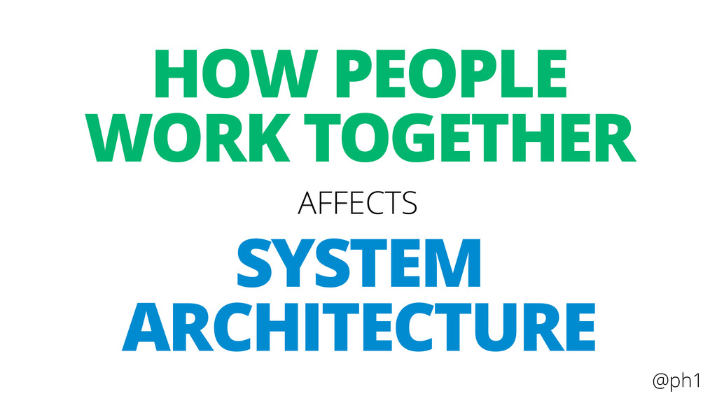 @ph1 SYSTEM ARCHITECTURE HOW PEOPLE WORK TOGETH...