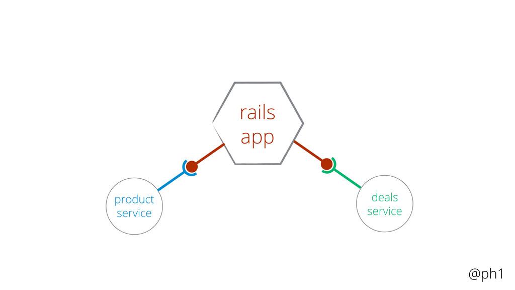 @ph1 rails app deals service product service