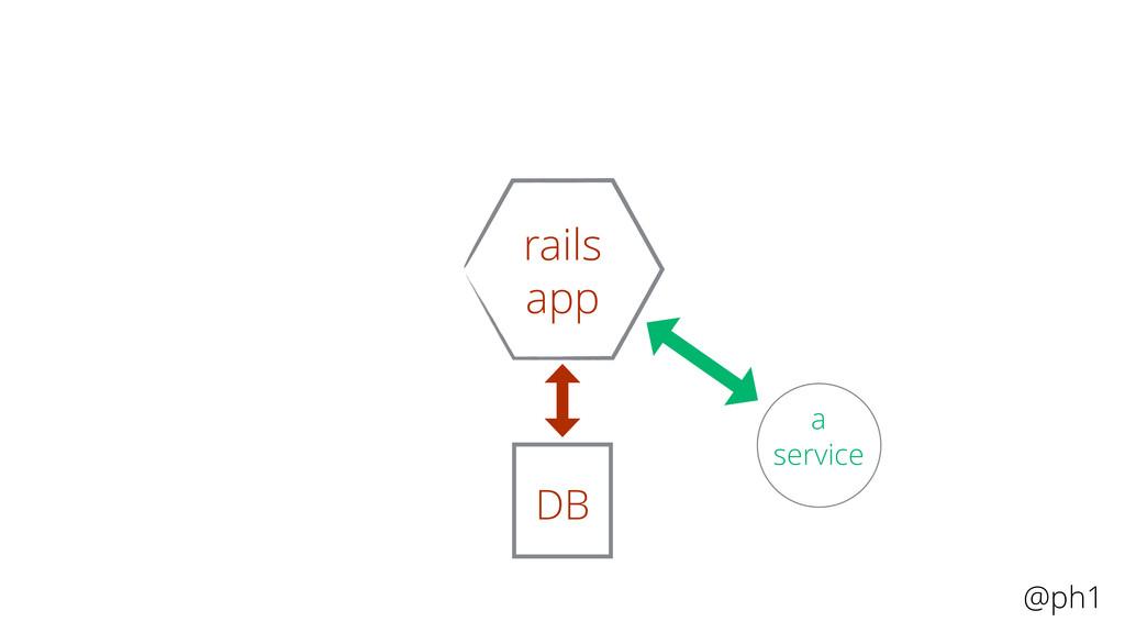 @ph1 rails a service a service DB DB rails app