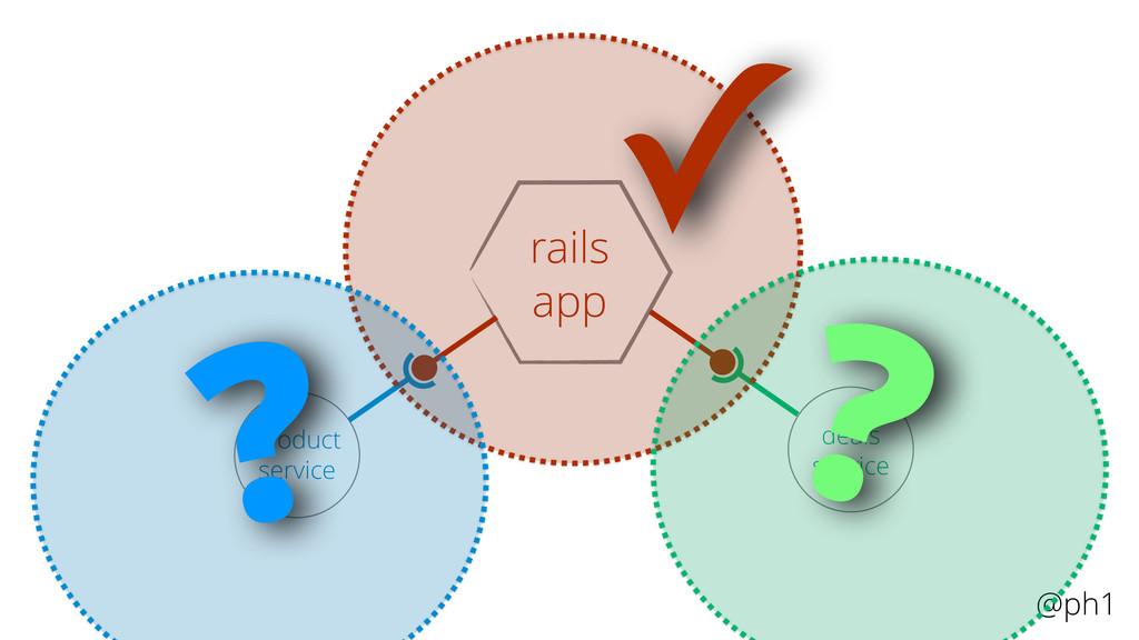 @ph1 deals service product service rails produc...