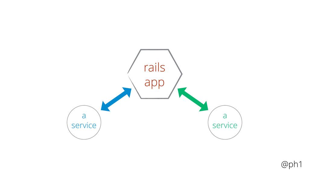@ph1 a service rails app a service