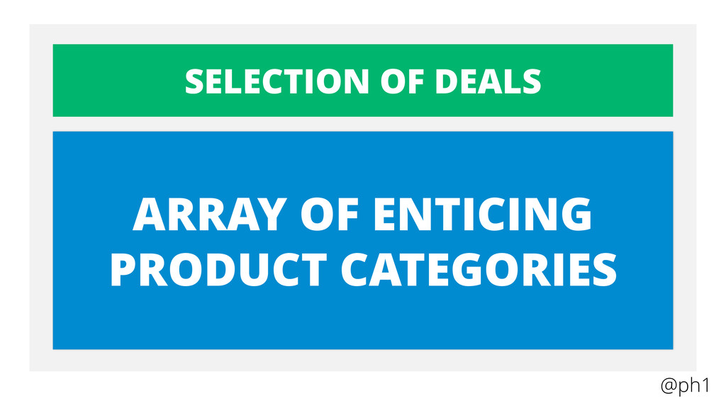@ph1 SELECTION OF DEALS ARRAY OF ENTICING PRODU...