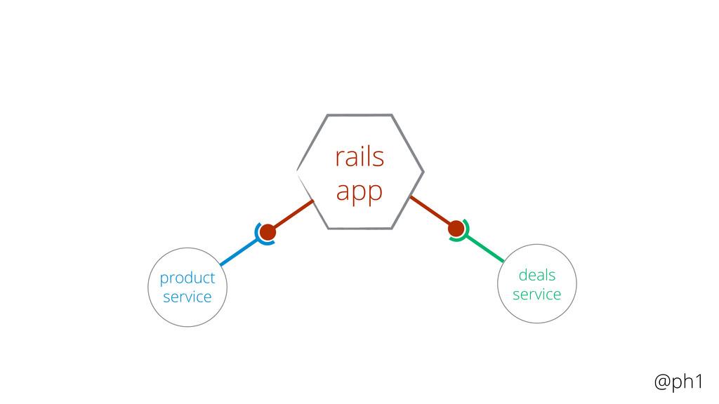 @ph1 rails app product service deals service