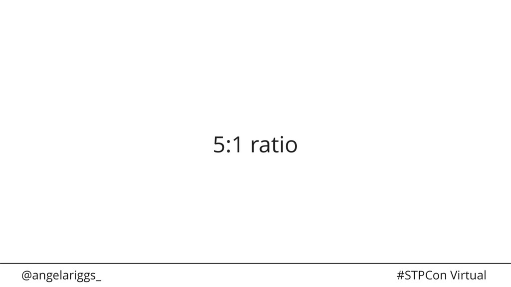 @angelariggs_ #STPCon Virtual 5:1 ratio