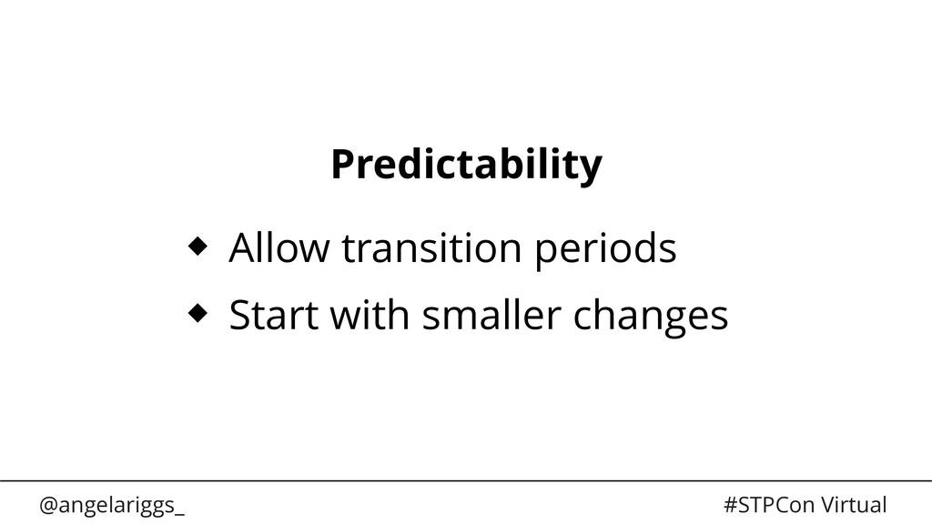 @angelariggs_ #STPCon Virtual Predictability Al...