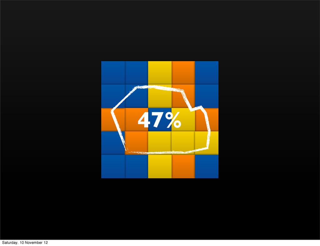 47% Saturday, 10 November 12
