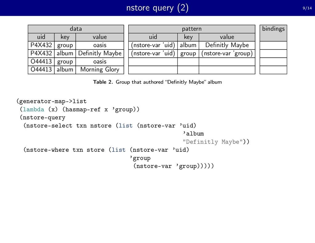 nstore query (2) 9/14 data pattern bindings uid...