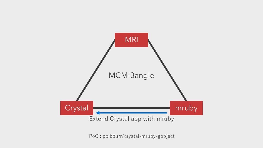 MCM-3angle Crystal mruby MRI / / -