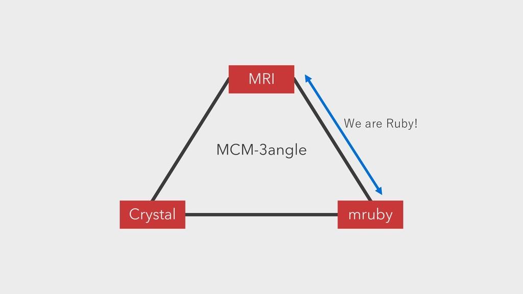 MCM-3angle Crystal mruby MRI !