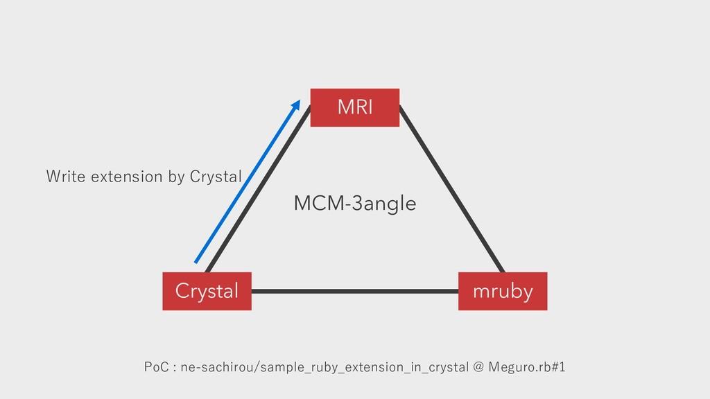 MCM-3angle Crystal mruby MRI 1 . . . 1 . - 1 : ...