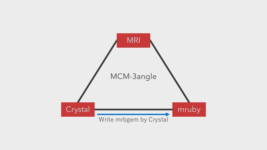 MCM-3angle Crystal mruby MRI