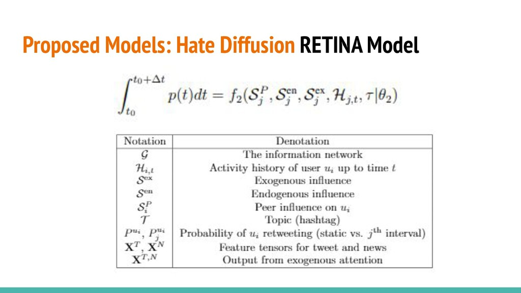 Proposed Models: Hate Diffusion RETINA Model