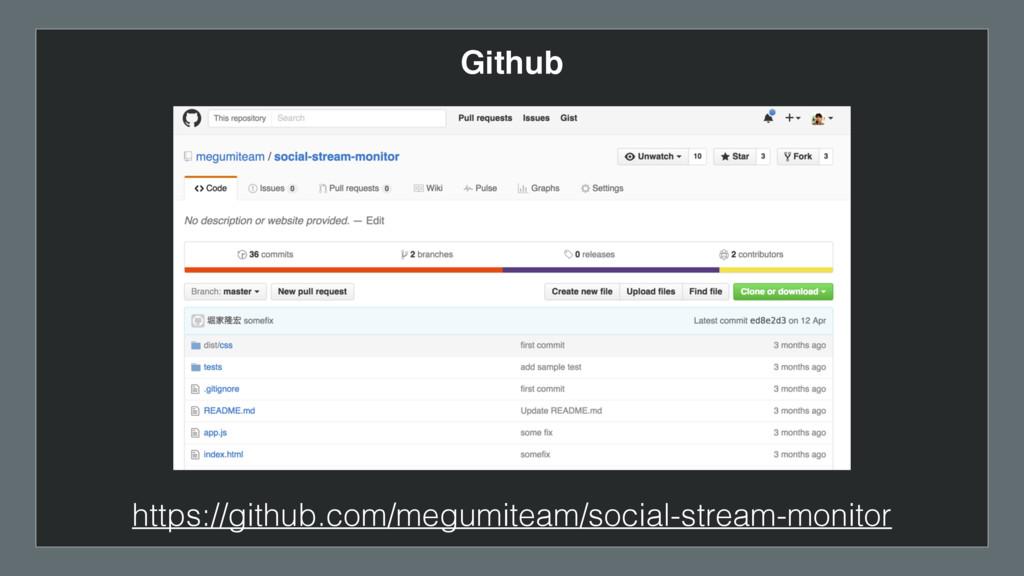 https://github.com/megumiteam/social-stream-mon...