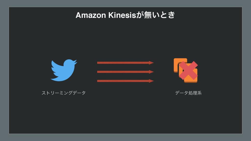 Amazon Kinesis͕ແ͍ͱ͖ ετϦʔϛϯάσʔλ σʔλॲཧܥ