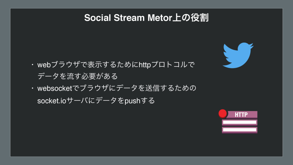 Social Stream Metor্ͷׂ • webϒϥβͰදࣔ͢ΔͨΊʹhttpϓϩ...