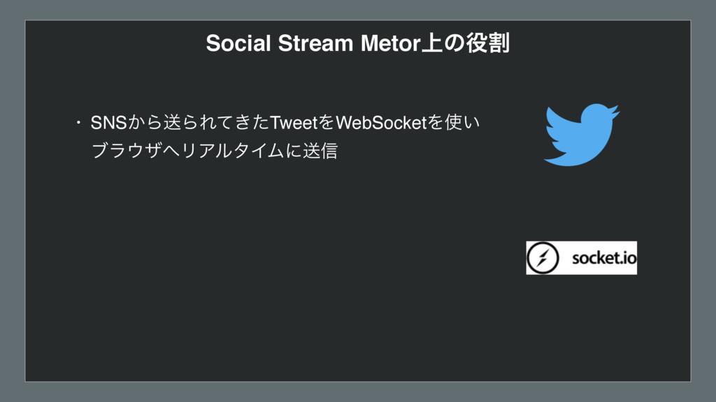 Social Stream Metor্ͷׂ • SNS͔ΒૹΒΕ͖ͯͨTweetΛWebS...