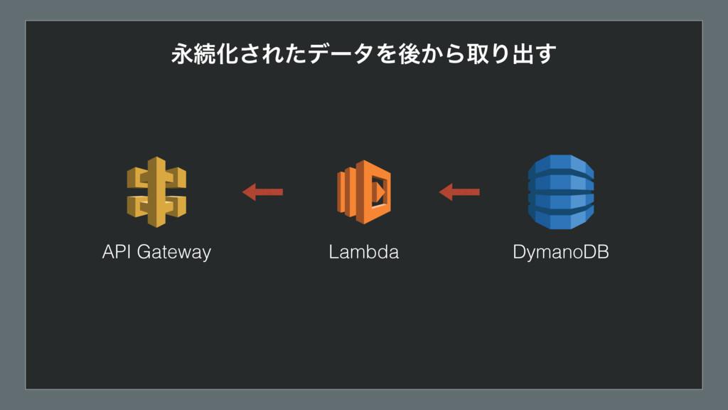 ӬଓԽ͞ΕͨσʔλΛޙ͔ΒऔΓग़͢ DymanoDB Lambda API Gateway