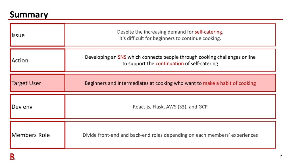 7 Summary Members Role Divide front-end and bac...
