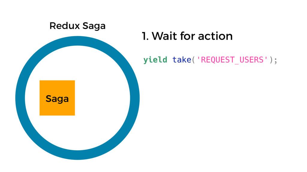 Saga Redux Saga yield take('REQUEST_USERS'); 1....