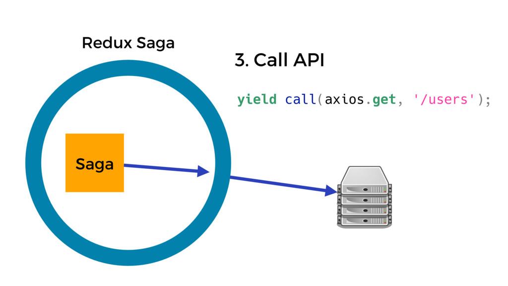 Saga Redux Saga yield call(axios.get, '/users')...