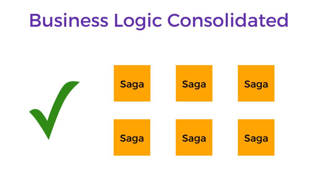 Business Logic Consolidated Saga Saga Saga Saga...
