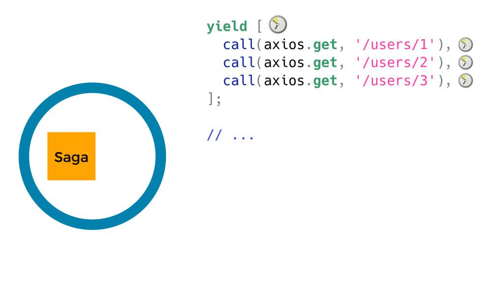 Saga yield [ call(axios.get, '/users/1'), call(...