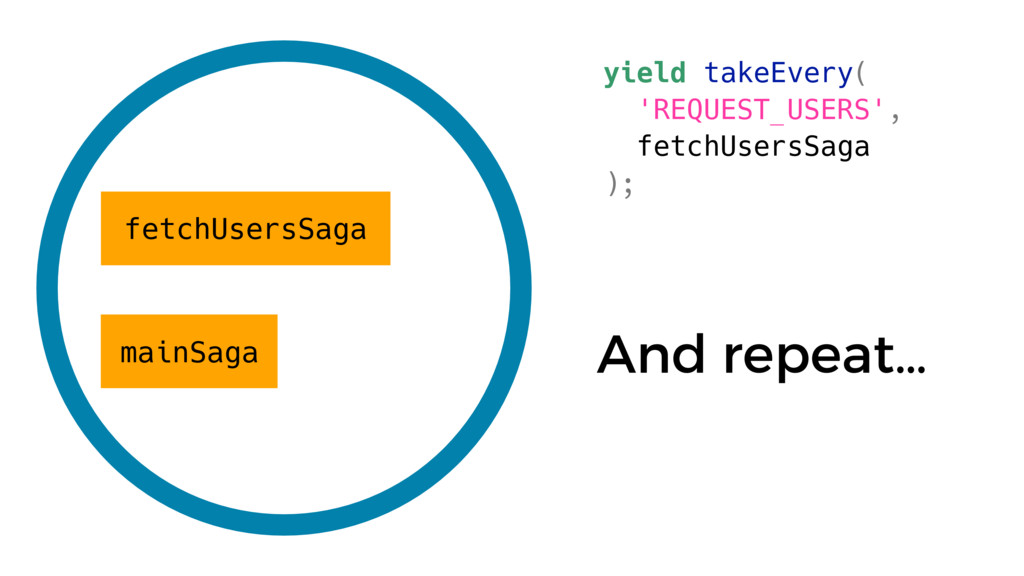 mainSaga fetchUsersSaga yield takeEvery( 'REQUE...