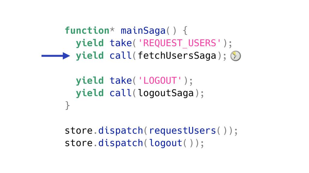 function* mainSaga() { yield take('REQUEST_USER...