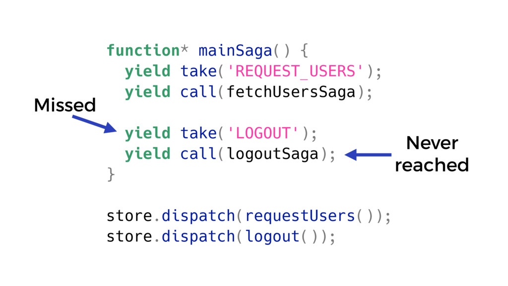 function* mainSaga() { yield take('REQUEST_USER...