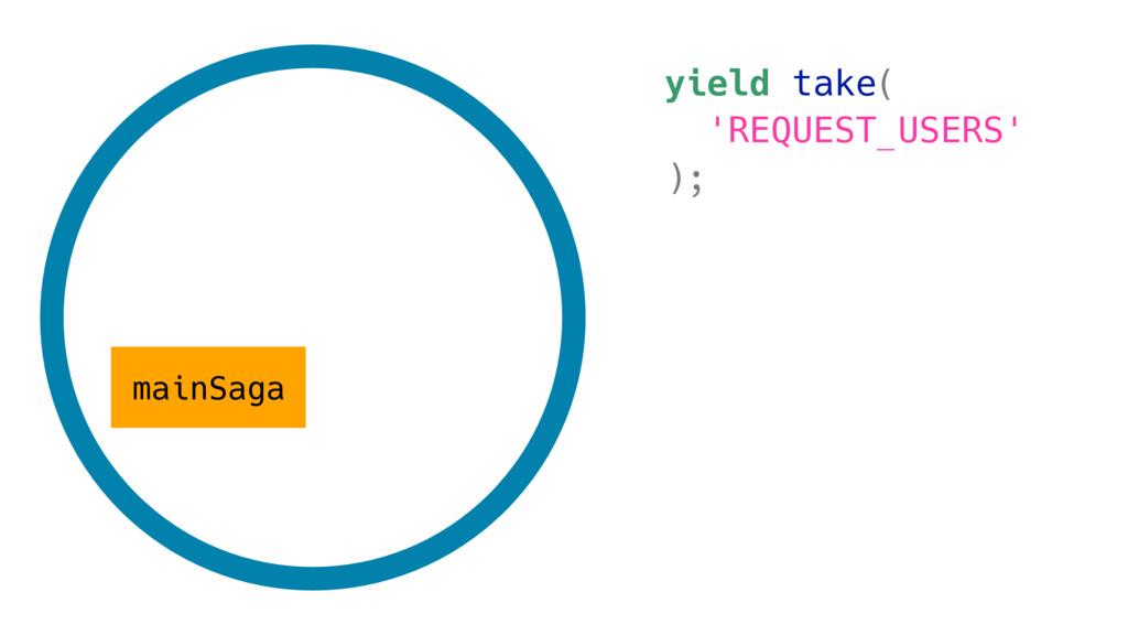 mainSaga yield take( 'REQUEST_USERS' );