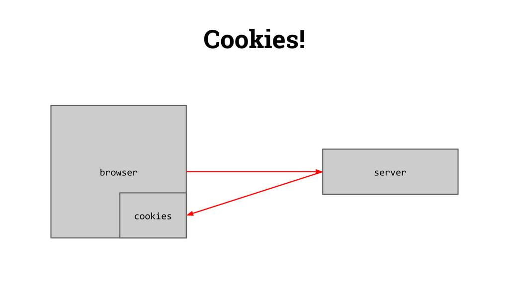 browser server cookies Cookies!