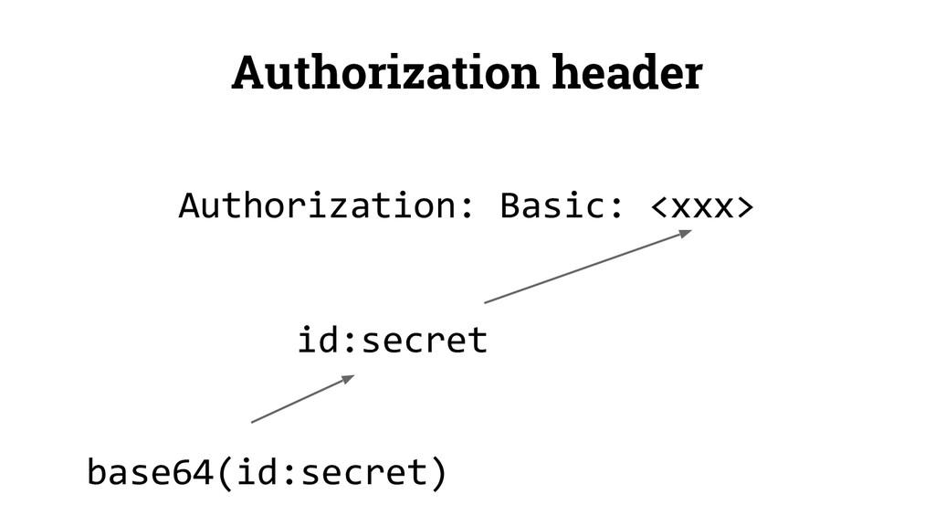 Authorization header Authorization: Basic: <xxx...