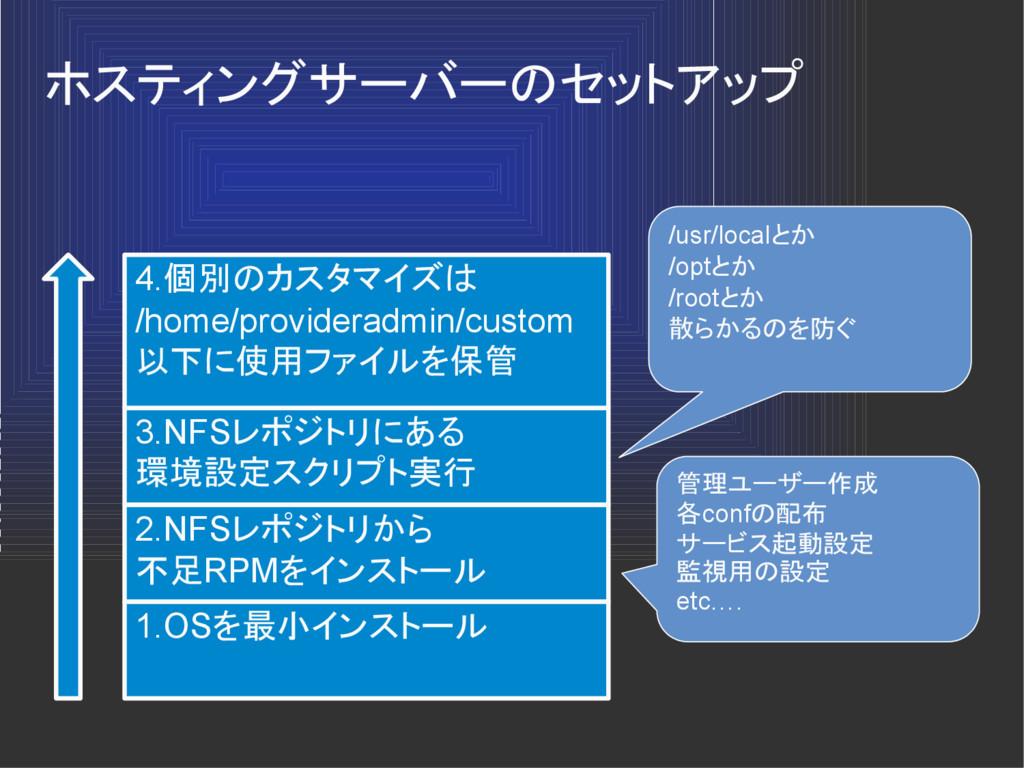 ホスティングサーバーのセットアップ 1.OSを最小インストール 2.NFSレポジトリから 不足...