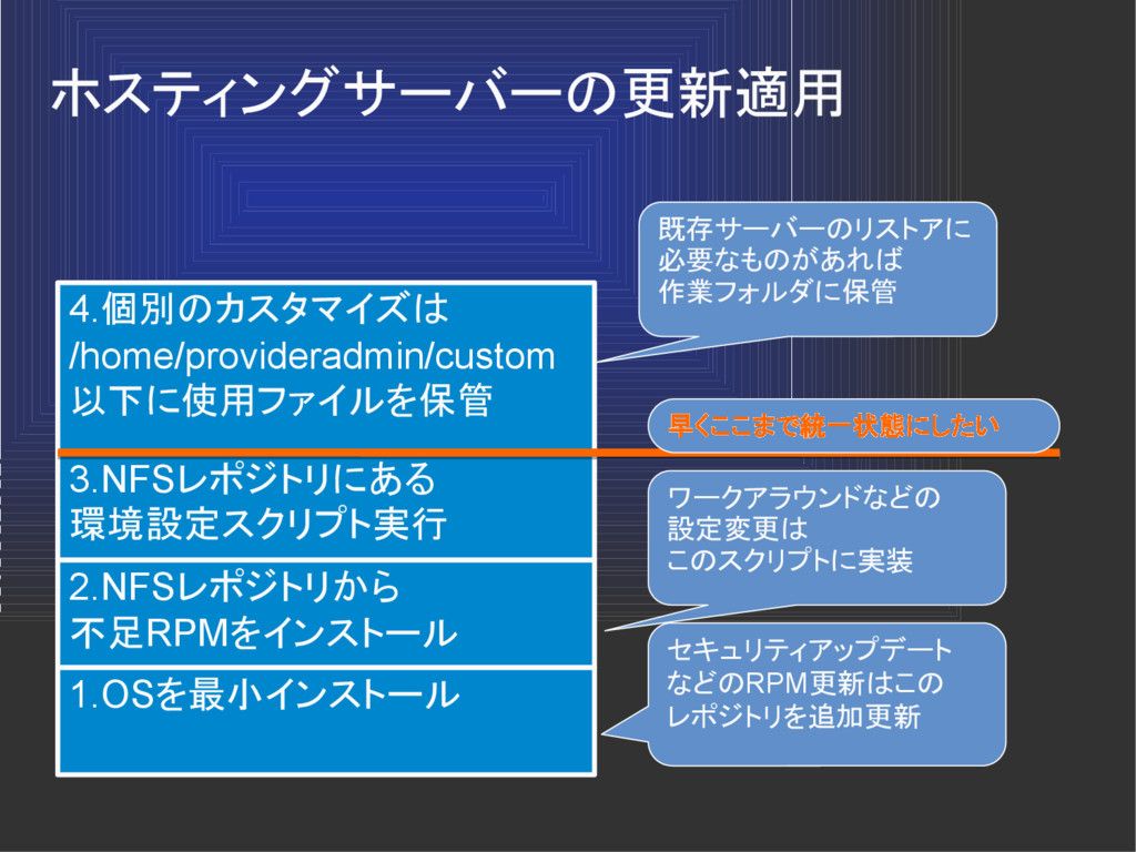 ホスティングサーバーの更新適用 1.OSを最小インストール 2.NFSレポジトリから 不足RP...