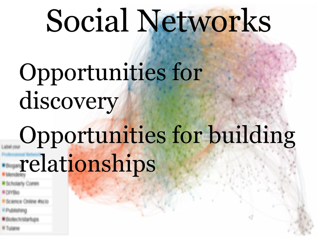 Social Networks Opportunities for discovery Opp...