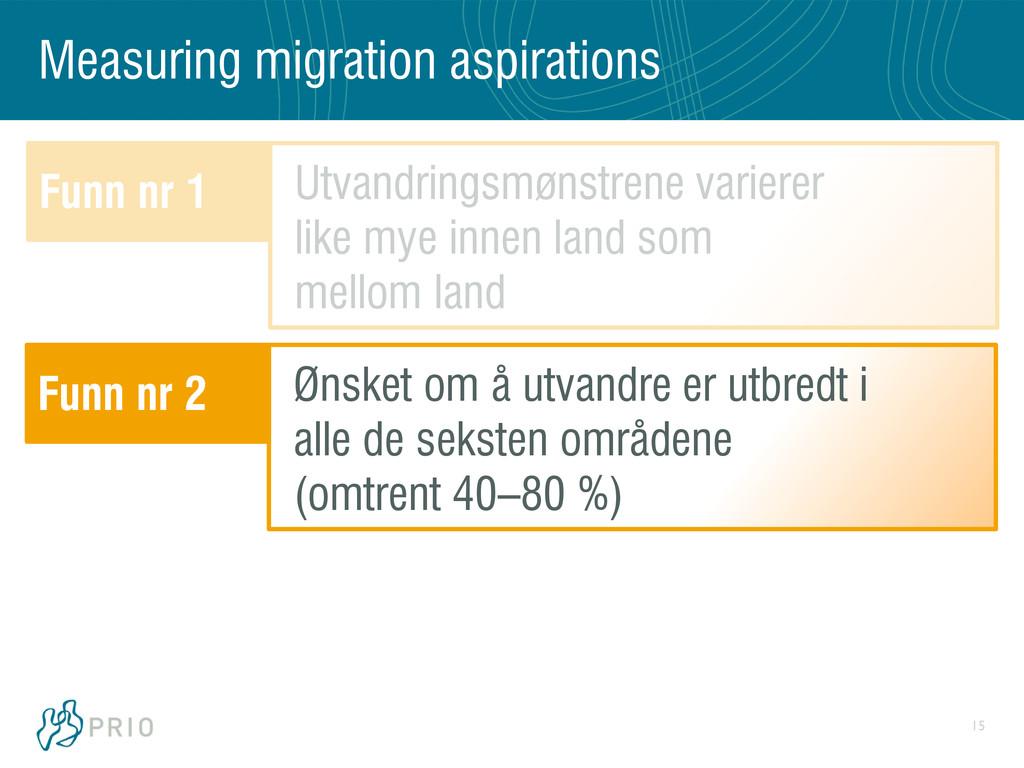 15 Measuring migration aspirations Ønsket om å ...