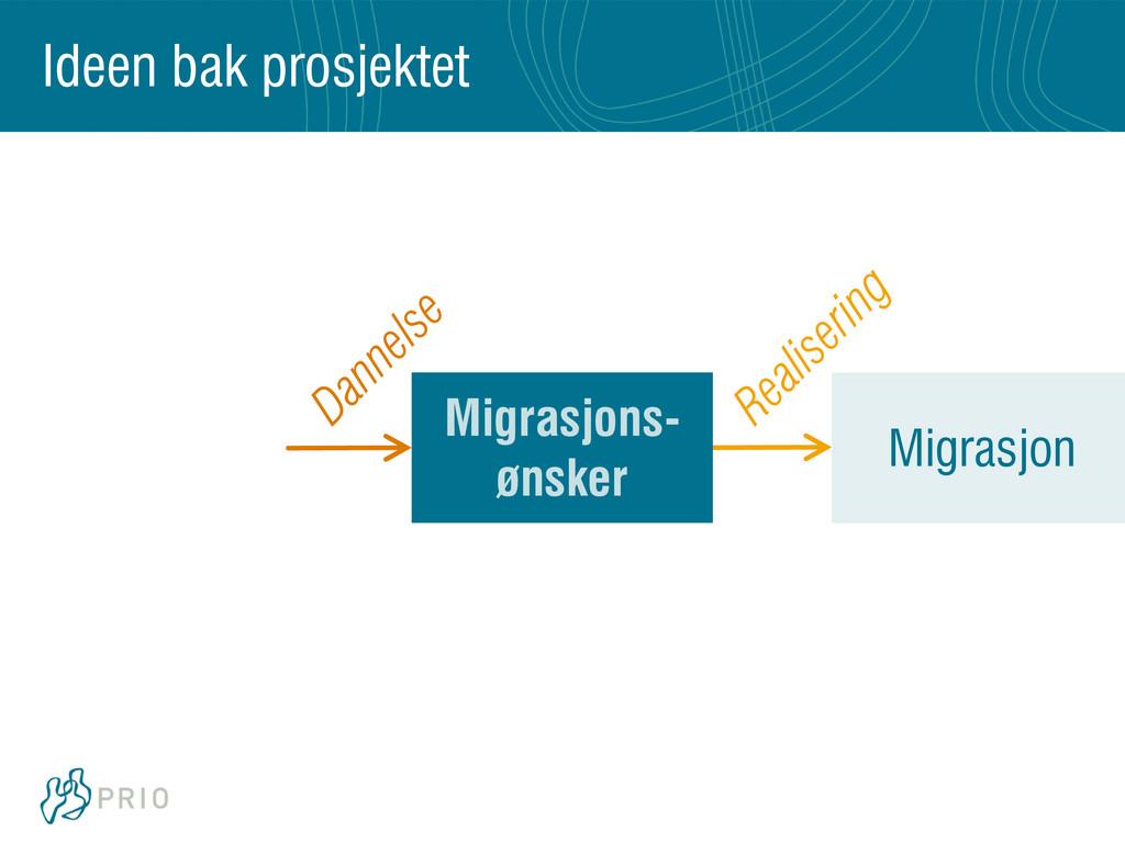 Migrasjon Migrasjons- ønsker Ideen bak prosjekt...